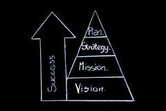 Pyramid till framgång Arkivbild