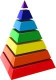 Pyramide Stockbild