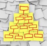 Pyramide d'organigramme dessinée sur les notes collantes Images libres de droits