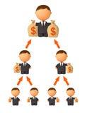 Pyramide de Money Illustration de Vecteur