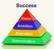 Pyramide de succès montrant l'exécution et le Determinat d'ambition de vision Photographie stock libre de droits