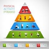 Pyramide der körperlichen Tätigkeit infographic Stockbilder