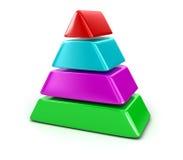 Pyramiden-Diagramm Stockfoto