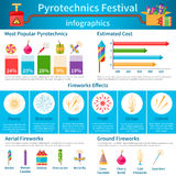 Pyrotechnics Festival Flat Infographics Royalty Free Stock Photo