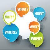 Pytań słowa przylepiają etykietkę, zielenieją, pomarańcze, błękitna Obraz Stock