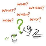 Pytania, co który, dokąd, gdy, jak, dlaczego anglicy, Ilustracji