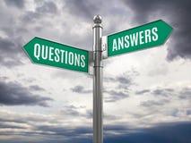Pytanie I Odpowiedź drogowi znaki ilustracji