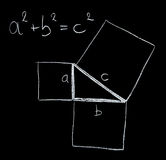 Pythagoras theorem Stock Photos