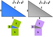 Pythagoras theorem. The Pythagorean theorem states that all right triangle, the square of the hypotenuse ( the longest side of the triangle ) is equal to the Stock Image