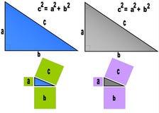 Pythagoras theorem. Stock Image