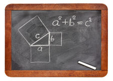 Pythagorean theorem on blackboard Stock Photos