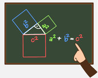 Pythagorean theorem (vector). Somebody explains the Pythagorean theorem on a blackboard Royalty Free Stock Images