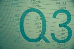 Q3 Fotografia Stock