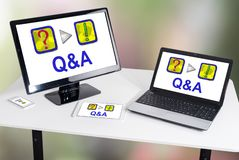 Q&a concept on different devices. Q&a concept shown on different information technology devices royalty free stock images