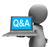 Q&a Laptop Character Shows Questions And Answers Royalty Free Stock Photo