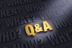 Q And A Questions Royalty Free Stock Photography