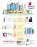 Qatar Infographics set Royalty Free Stock Images