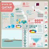 Qatar infographics, statistical data, sights. Fort Umm Salal Moh Royalty Free Stock Image
