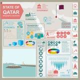 Qatar infographics, statistical data, sights. Fort Umm Salal Moh. Ammed.  Vector illustration Royalty Free Stock Image