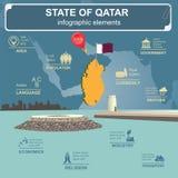 Qatar infographics, statistical data, sights. Stock Photography