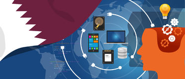 Qatar information technology digital infrastructure connecting business data via internet network using computer. Software an electronic innovation vector vector illustration