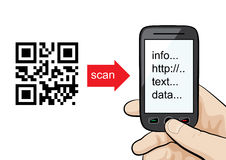 Qr code scanning tehnology. Manual or concept: mobile phone in the male hand scanning qr code Stock Images