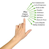 ¿Qué causas están en conflicto? Fotos de archivo