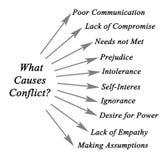 ¿Qué causas están en conflicto? Fotos de archivo libres de regalías