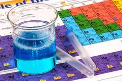 Química imagem de stock royalty free