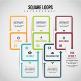 Quadrat schlingt Infographic Stockbild