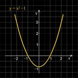 Quadratic function in the coordinate system. Line graph on the grid.  Black blackboard Stock Photos