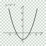 Quadratic function in the coordinate system. Line graph on the checker Royalty Free Stock Images