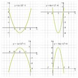 Quadratic function. Line graph on the grid. Education concept. Mathematics Royalty Free Stock Photography