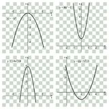 Quadratic function, parabola. Line graph on the checker. Educational concept Stock Photo