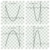 Quadratic function, parabola. Line graph on the checker. Educational concept Stock Image