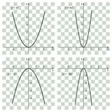 Quadratic function, parabola. Line graph on the checker. Educational concept Royalty Free Stock Images
