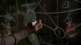 Quadro indicador vítreo com as palavras e os símbolos escritos com marcador branco, projeto do negócio, conceito planejando estoq fotos de stock