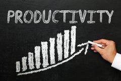 Quadro-negro com texto escrito à mão da produtividade Conceito do progresso imagem de stock