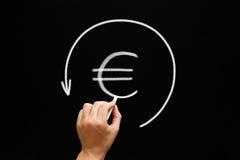 Quadro-negro do conceito da seta do Euro do reembolso fotografia de stock royalty free