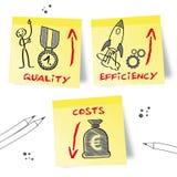 Qualidade, eficiência, custos ilustração stock