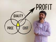 Qualidade, preço e custos - conceito do lucro imagens de stock royalty free