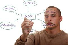 Qualidades da liderança Imagem de Stock