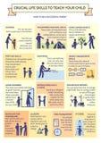 Qualifications cruciales de la vie de calibre de présentation pour enseigner votre enfant De illustration de vecteur