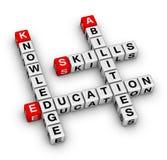 Qualifications, la connaissance, capacités, éducation Photo libre de droits