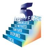 Qualitäten der Spitzen-fünf eines guten Angestellten Lizenzfreie Stockbilder