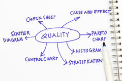 Quality abstract. With chart and spiral notebook Stock Photo