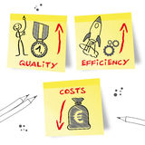 Quality, efficiency, costs stock illustration