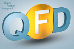 Quality Function Deployment. Acronym 3d render illustration concept Royalty Free Stock Images