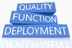 Quality Function Deployment Royalty Free Stock Photo