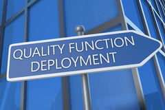 Quality Function Deployment. Illustration with street sign in front of office building Royalty Free Stock Photography